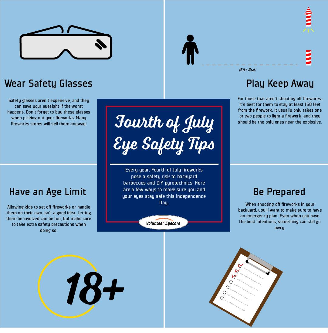 Fireworks Eye Safety